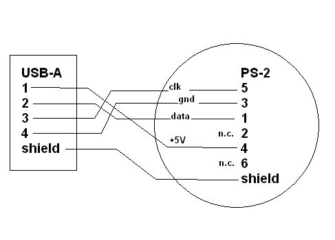 ps2 pin diagram ps2 pinout diagram